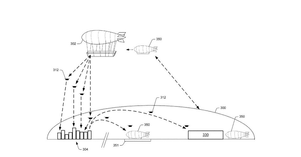 Amazon krijgt patent voor Airborne Fulfillment Centers