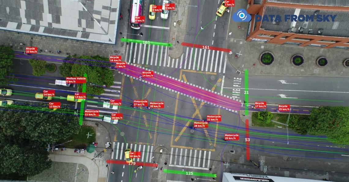 Vlaams kruispunt veiliger door drone